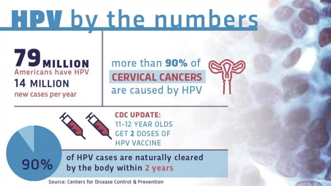 hpv vaccine dangerous